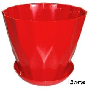 Горшок для цветов Карат с подставкой 1,8 л красный