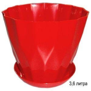 Горшок для цветов Карат с подставкой 3,6 л красный